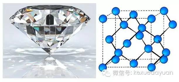 图2.钻石的外形和内部原子排列方式(来自nipic.com)