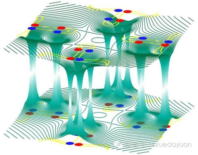 """图6.凝聚态物质中的""""外尔费米子""""(来自《科学》杂志)"""