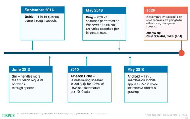 """""""互联网女皇""""公布2016互联网趋势报告:视频市场增长迅速"""