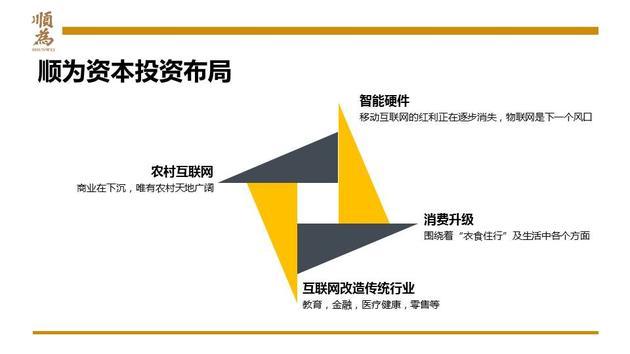彩世界官网 7