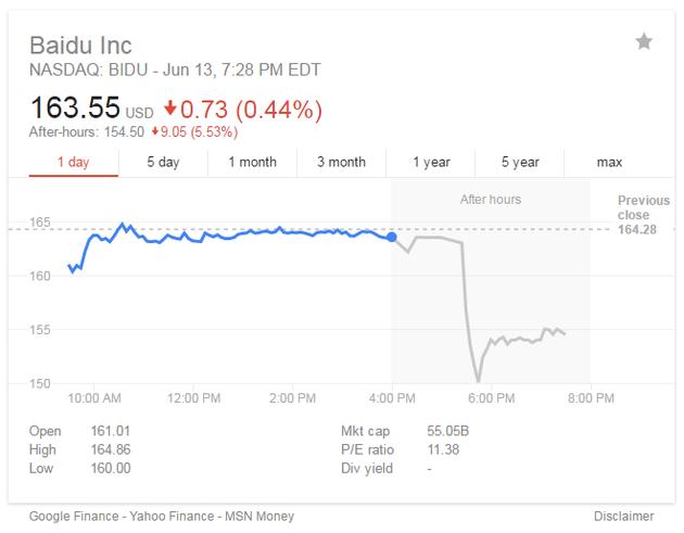 新闻早知道:Xbox One S正式发布 百度盘后股价下跌6%