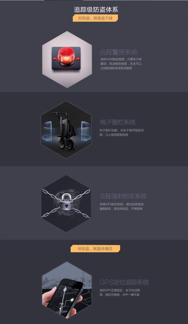 智能防盗功能介绍