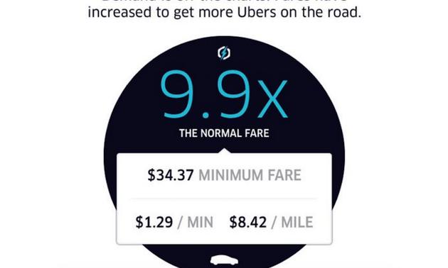Uber将取消显示涨价倍率 直接给出预估车费