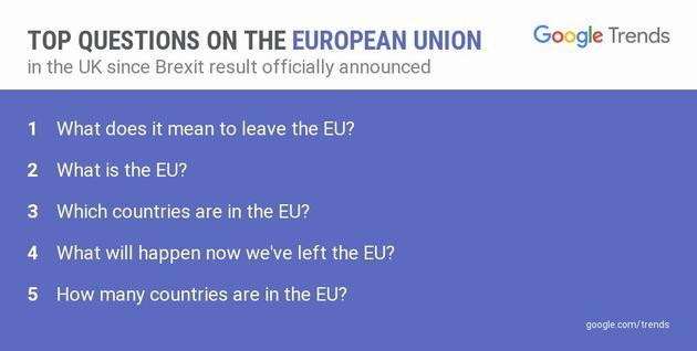 """英国脱欧结果公布 但英国谷歌用户还在问""""欧盟是什么"""""""