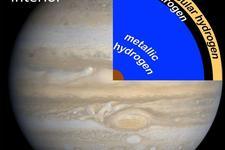 科学家发现巨型行星内核暗氢层:介于气态与金属态之间