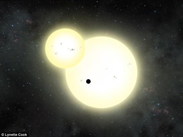 就在上个月,在系外行星研究方面还呈现了别的一项主要的进展:科学家们发现了迄今为止观察到的环绕两颗恒星运转的质量最大的行星。一个来自圣地亚哥州立大学(SDSU)的研究小组利用开普勒空间千里镜的数据辨认出这颗新的行星,其编号为Kepler-1647 b
