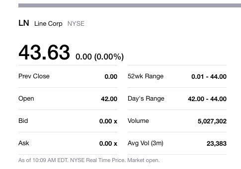今年科技行业最大IPO:LINE上市首日市值突破88.2亿美元图片 第2张