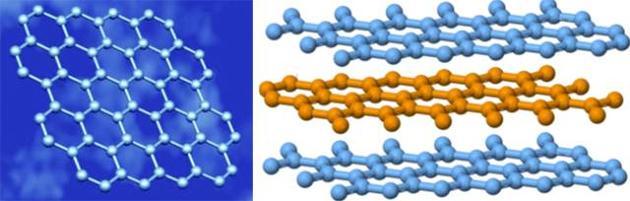 石墨烯(左)和石墨(右)