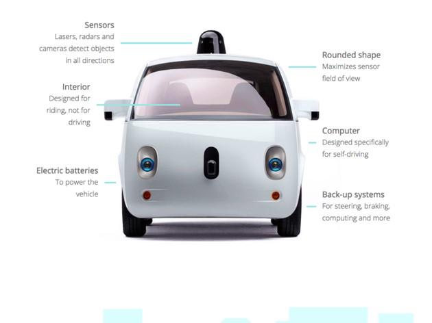 Google 无人车模仿图