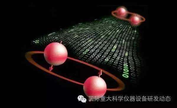 量子通信概念图