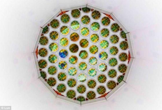 LUX探测器采取白色聚四氟乙烯,能够在更大水平上收集光信号。光电倍增管将记录光信号。别的,LUX探测器还采取7万加仑(约合27万升)水,进一步保护探测器抵御配景辐射