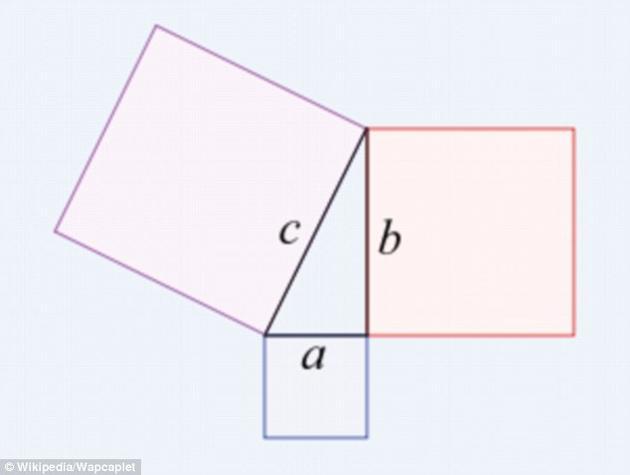 """这个所谓的世界难题也被称为""""布尔毕氏三元数问题 """",是毕达哥拉斯定理(勾股定理)方面的问题,即关于直角三角形各条边的长度之间的关系问题。在平面直角三角形中,两个直角边边长的平方加起来等于斜边长的平方,即著名的数学公式:a^2+b^2=c^2。"""