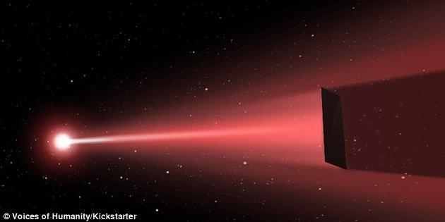 研究人员希望通过这项众筹活动,为激光推进航天器的研究募集资金。