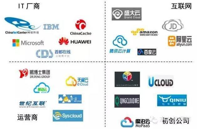 亚马逊云AWS正式落地中国 在华云端之战一触即发