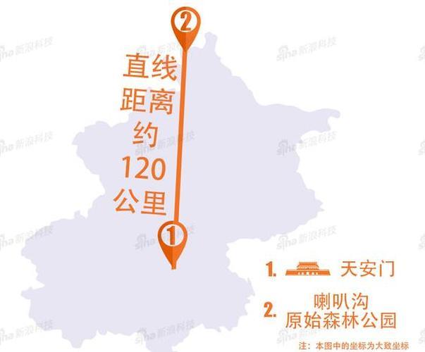 怀柔喇叭沟门自治乡虽然也是北京的一部分,但物资匮乏依然困扰着这里的农村。
