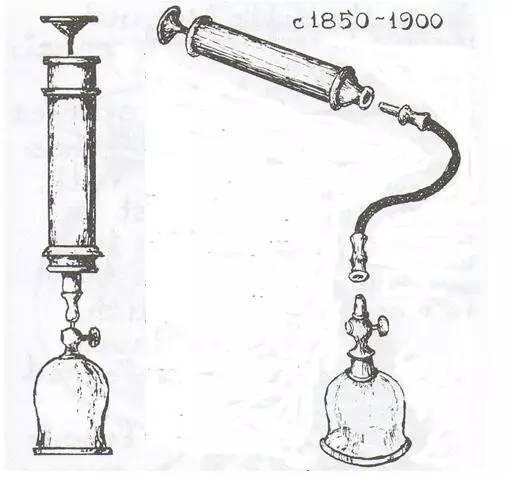 注射器与吸杯的结合(文献同上,119页)