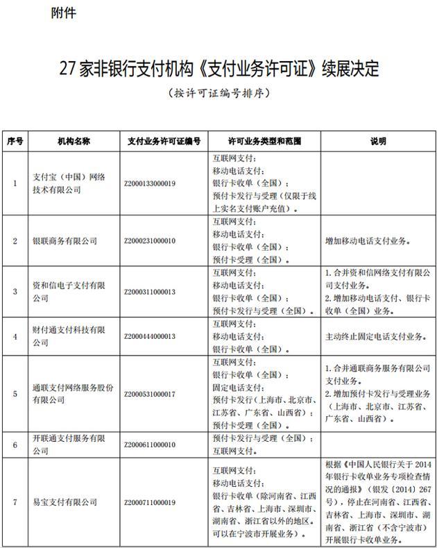 央行公布支付牌照更新结果 27家机构成功更新牌照