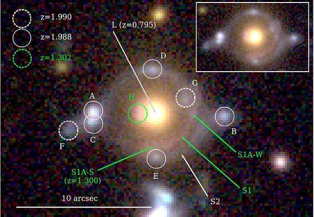 """这个天体被命名为""""荷鲁斯之眼"""",它将帮助加深我们对宇宙历史的理解。在图中,充当引力透镜体的天体编号""""L"""",而内外两个光芒被扭曲的背景星系则分别用""""S1""""和""""S2""""表示。其中亮度不同的团块结构则按照其亮度顺序编号"""