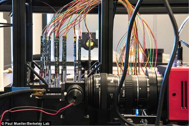 """""""暗能量光谱仪""""项目将建造5000个微型机器人探测来自宇宙中星系、恒星和类星体的光线,并最终打印出一幅巨型宇宙3D地图,从而帮助科学家了解暗能量在宇宙膨胀中的机制和作用,更好地认识大约110亿年前的宇宙。"""