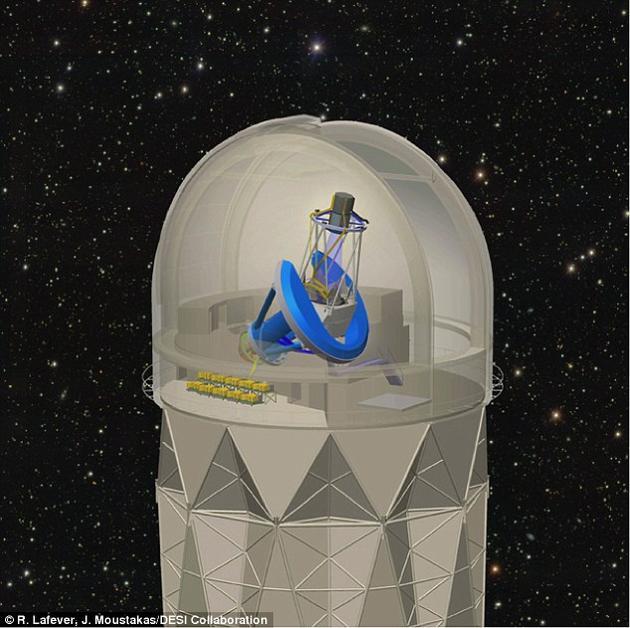 """据美国伯克利实验室介绍,""""暗能量光谱仪""""项目已经获得美国能源部的批准,他们将在亚利桑那州基特峰国家天文台建造一台14米的梅奥尔望远镜,该望远镜将于2019年1月开始实施观测。"""