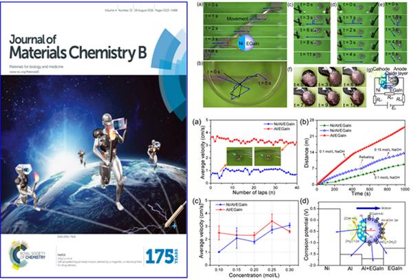 图4 期刊封面故事及镀有镍壳的固液组合式磁性液态金属机器的可控与自主运动