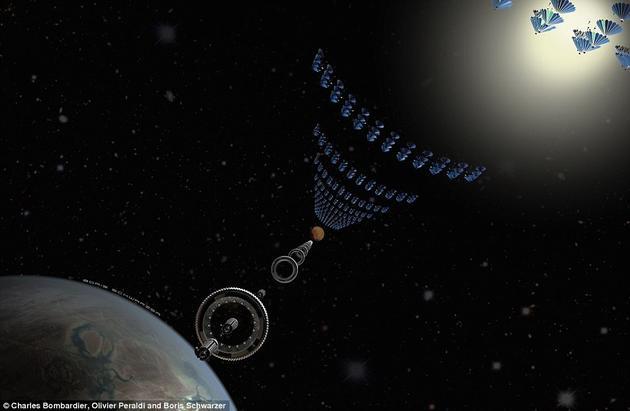 在太阳快车途径的路线周围将安装巨大的太阳能帆板用于捕获太阳能并通过激光束将电力注入一个超级电容装置