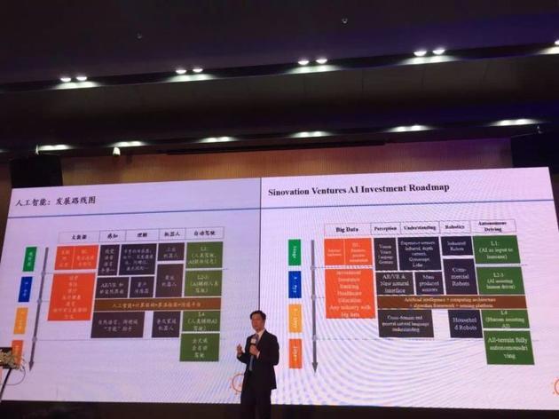 在这里可以看到创新工场对人工智能的蓝图,这里可以划分成五部分。
