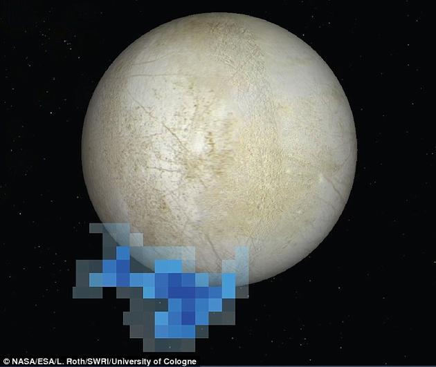 2012年12月时,天文学家发现欧罗巴表面出现模糊的羽状水蒸气。哈勃太空望远镜利用摄谱仪对这些通常无法看到的水蒸气进行了观察,在图片中显示为欧罗巴表面的蓝色像素点。