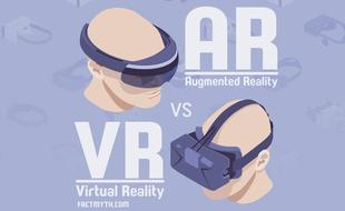 朱啸虎:现在AR/VR可能全都是泡沫