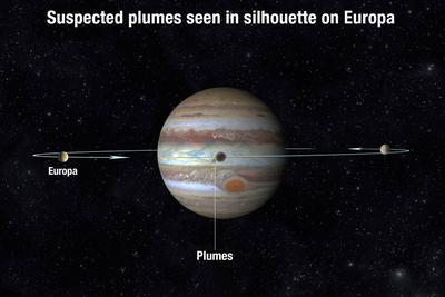 木卫二欧罗巴表面发现疑似水汽喷流:高度超200公里