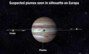 木卫二欧罗巴表面发现疑似水汽喷流