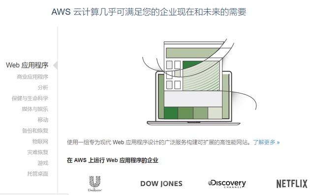 AWS网站截图