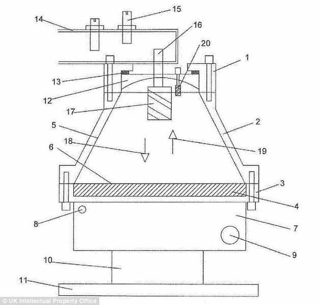 该引擎的发明者、英国科学家罗杰·索耶(Roger Shawyer)已经起草了一份新的专利报告,介绍了新版本的EmDrive引擎,包括一块能使推力大大增强的超导板。