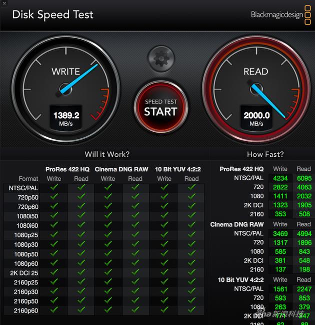 硬盘读写速度(5GB压力测试)
