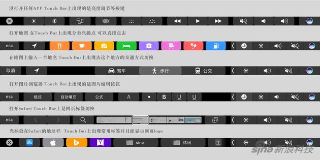 Touch Bar常见的几种功能功能变化
