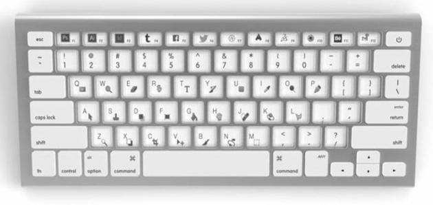 明年新MacBook Air将配电子墨水键盘