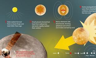 美或探测直径240公里全金属小行星