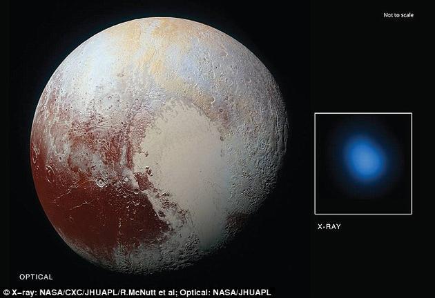 冥王星是一颗寒冷的、由岩石构成的矮行星,并且不具有磁场。长期以来,天文学家一直认为冥王星没有可能释放出X射线,但如今,他们却第一次探测到了这种情况。