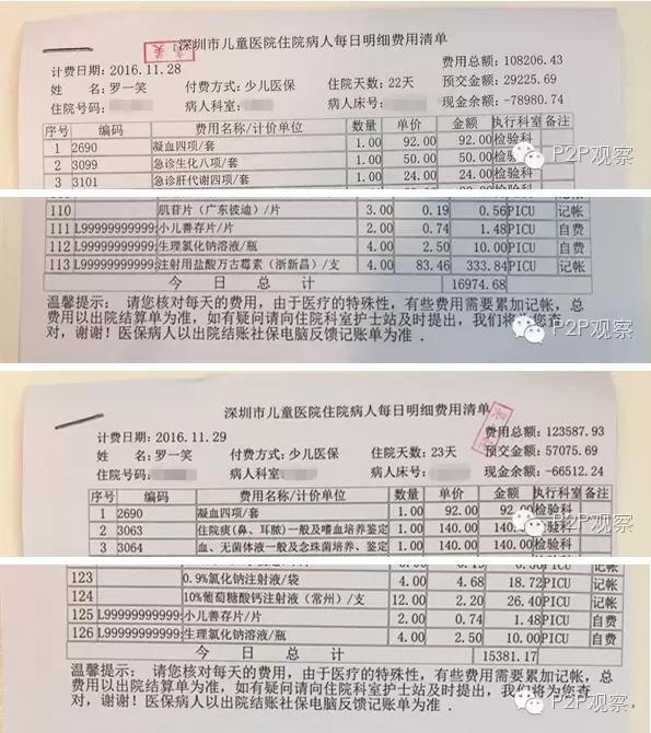 刘侠风对外公布了罗某笑的住院费用情况