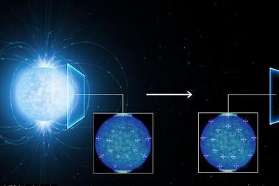 强大磁场会改变真空性质:八十年前预测终获证实