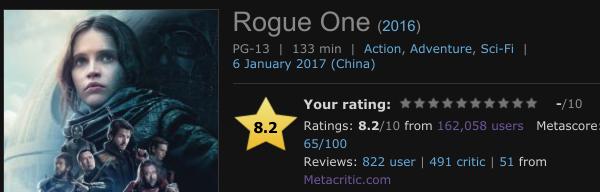 美国电影网站是怎么给电影评分的?
