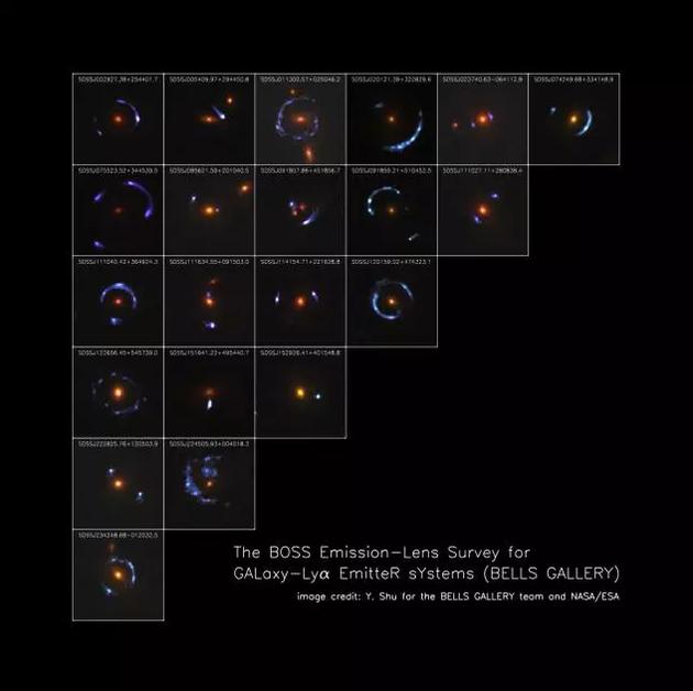 太空望远镜获得的21个强引力透镜候选者的图像数据。每一幅小图中心橘黄色是前景的透镜星系,围绕着透镜星系的蓝紫色结构是背景莱曼alpha发射体的多重像。