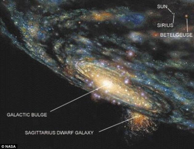 人马矮星系是围绕银河系的数十个迷你星系之一。从宇宙诞生以来,它已经围绕银河系转动了好几圈。