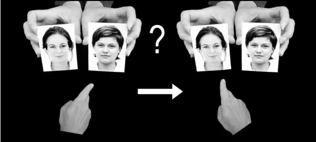 图片来源:http://www.lucs.lu.se/choice-blindness-group/