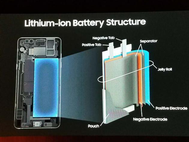 电池jie gou