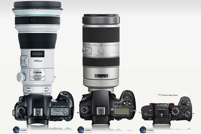 索尼或于二季度推出新款400mm f/4.0 FE镜头
