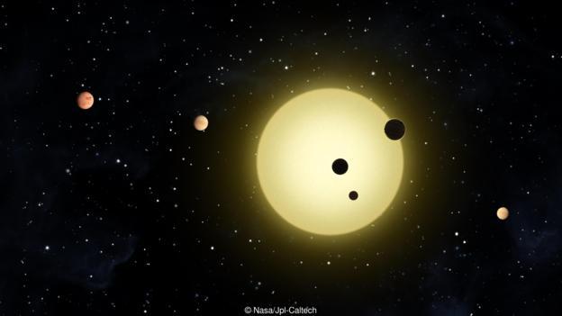 科学家已经发现了数千颗地外行星。