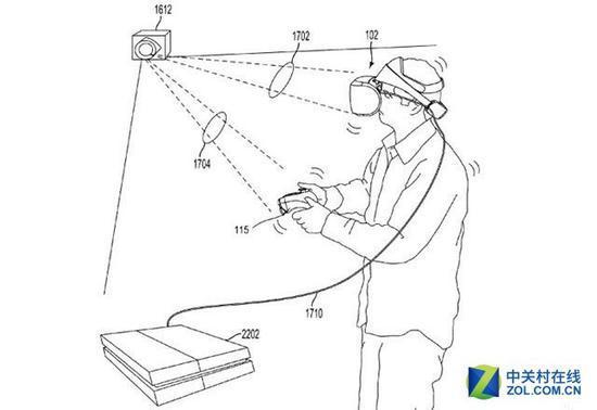 新专利将大幅提升PSVR追踪性能