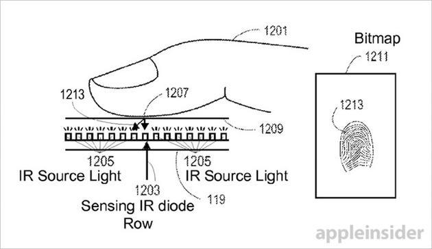 苹果新专利通过屏幕识别指纹 iPhone不再需要Home键