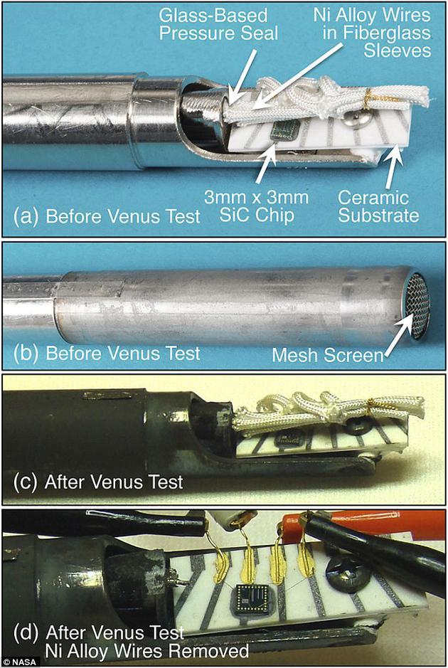 在他们最新研制的碳化硅系统中,工程师们设计了玻璃质的密封圈、镍合金,光纤和抗高温陶瓷材料用于保护内部的碳化硅芯片,可谓武装到牙齿